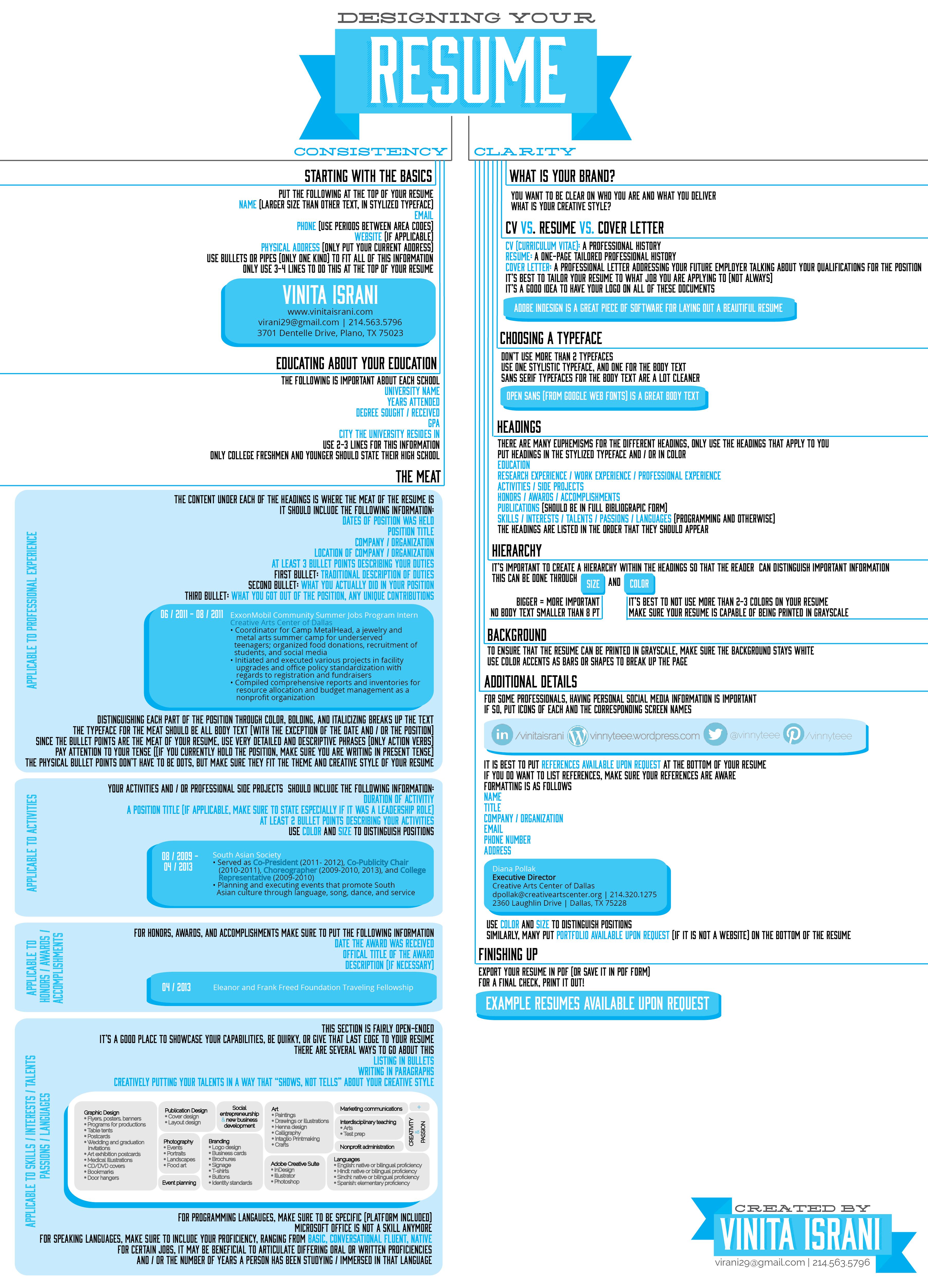 Designing your Resume-01